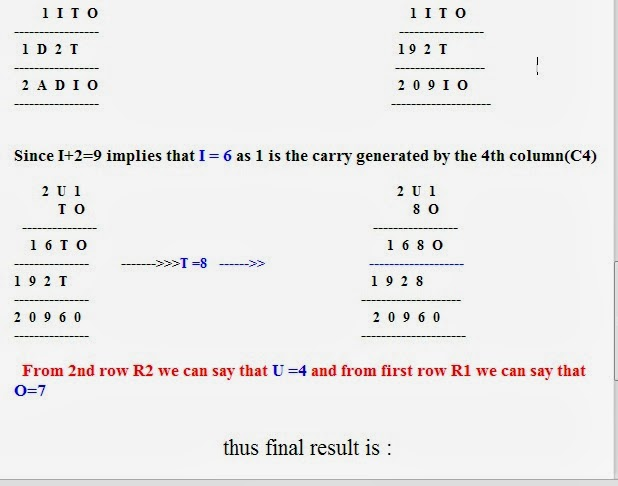 CRYPT ARITHMETIC PUZZLES   ALL ABOUT ELITMUS