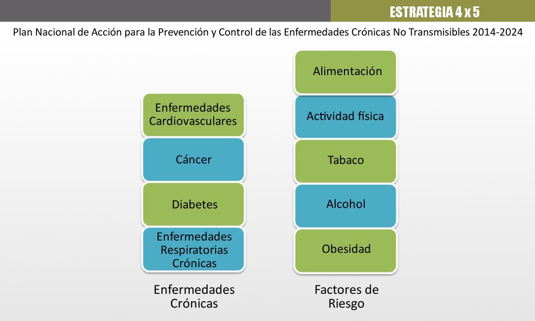 ecnt factores de riesgo diabetes