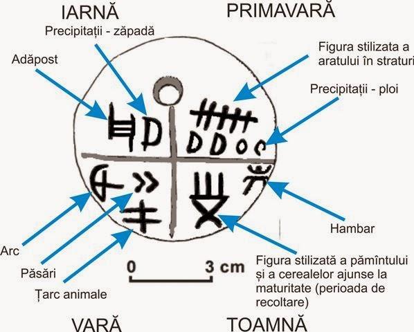Aaa Tablitele De La Tărtăria Și Opinia Lui Harald Haarmann