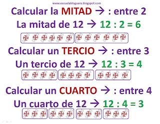 http://bromera.com/tl_files/activitatsdigitals/Capicua_4c_PF/cas_C4_u08_51_5_classifica.swf