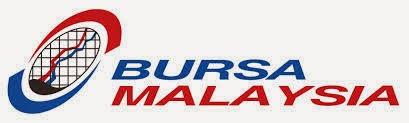 Bursa malaysia trading platform