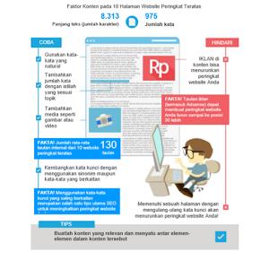Panduan SEO Lengkap Cara Meningkatkan Rangking Blog Part 1