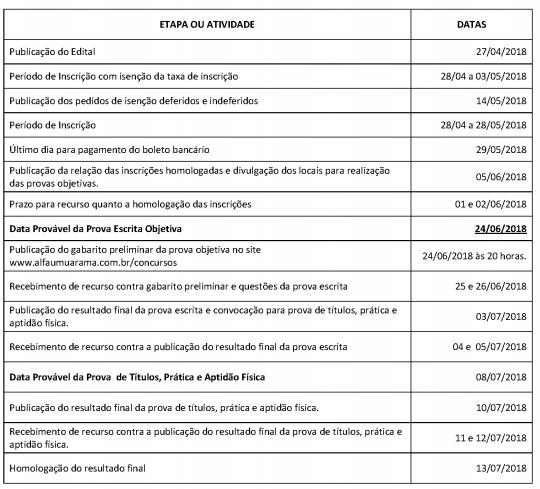 Prefeitura de Nova Cantu publica Edital de Concurso Público