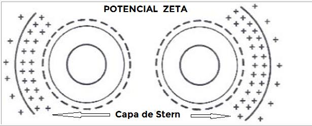 capa-de-stern