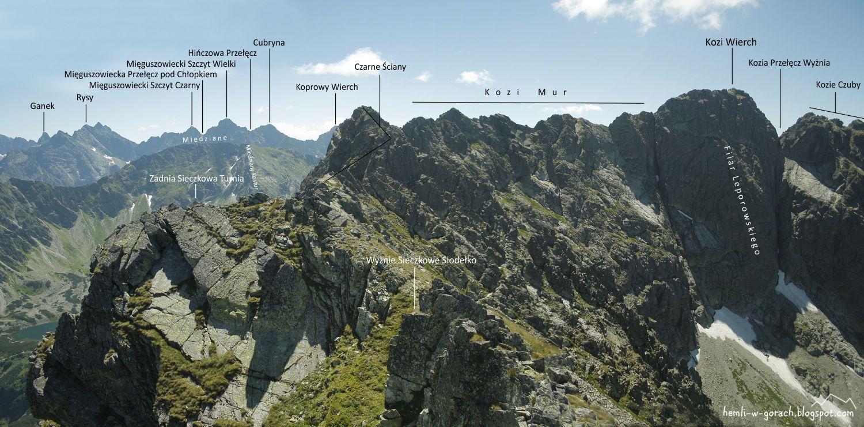 panorama z Sieczkowych Turni