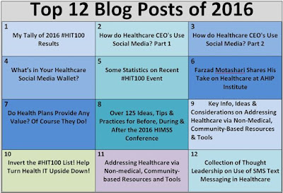 Top 12 Blog Posts of 2016 - Healthcare Data, Technology & Services