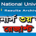 Honours Third 3rd year exam result published Nu.ac.bd/Result