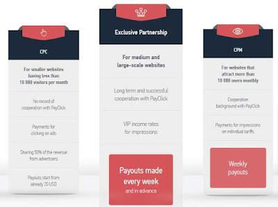 PayClick: Cara Memaksimalkan Pendapatan Blog dari Native Ads