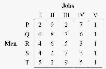 Computer Science Jobs: Ugc Net Computer Science Jobs