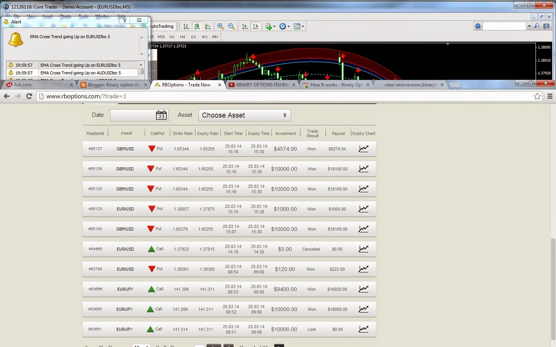 Binary option signals skype