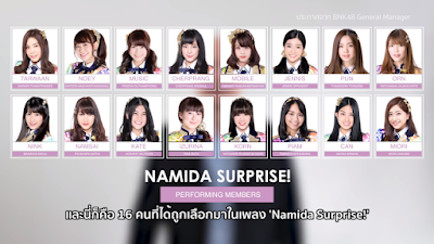 BNK48 3rd Single COupling Song.png