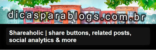 Shareaholic Plugin wordpress