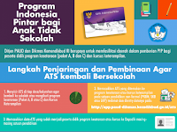 Pendataan Anak Usia Sekolah Yang Tidak Sekolah (ATS)