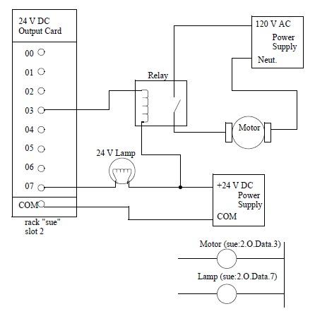 Phenomenal Konfigurasi Output Pada Plc Wiring Plc Belajar Teknik Elektro Wiring 101 Olytiaxxcnl