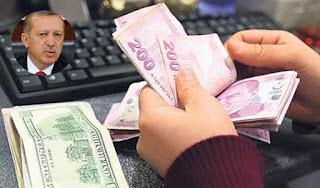 Lira Turca: Turchia ed Erdogan vero il Tracollo Finanziario