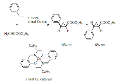 Asymmetric catalysis: how it all started? 3 key experiments.