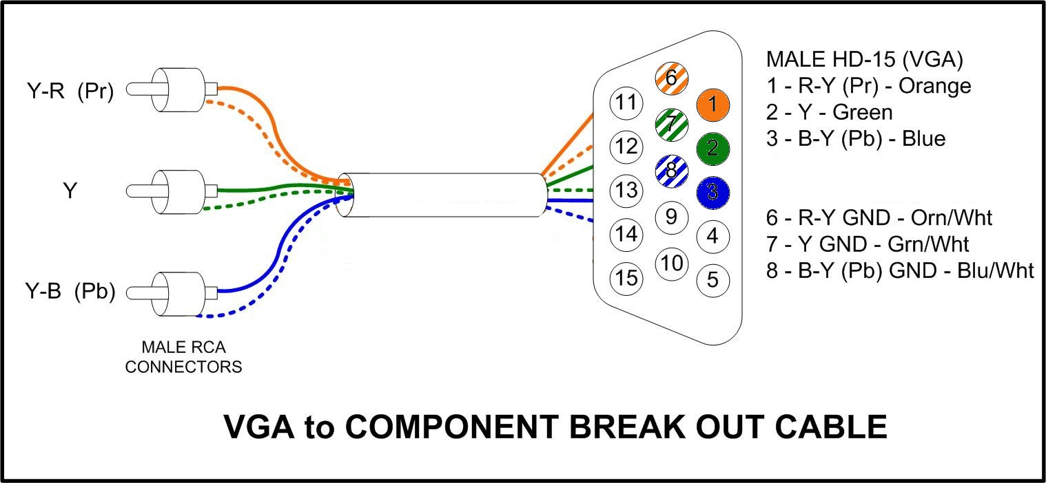 dvi to vga cable wiring mini dvi to vga wiring diagram como conectar mi ordenador a la tv sin hdmi p gina 2 #13
