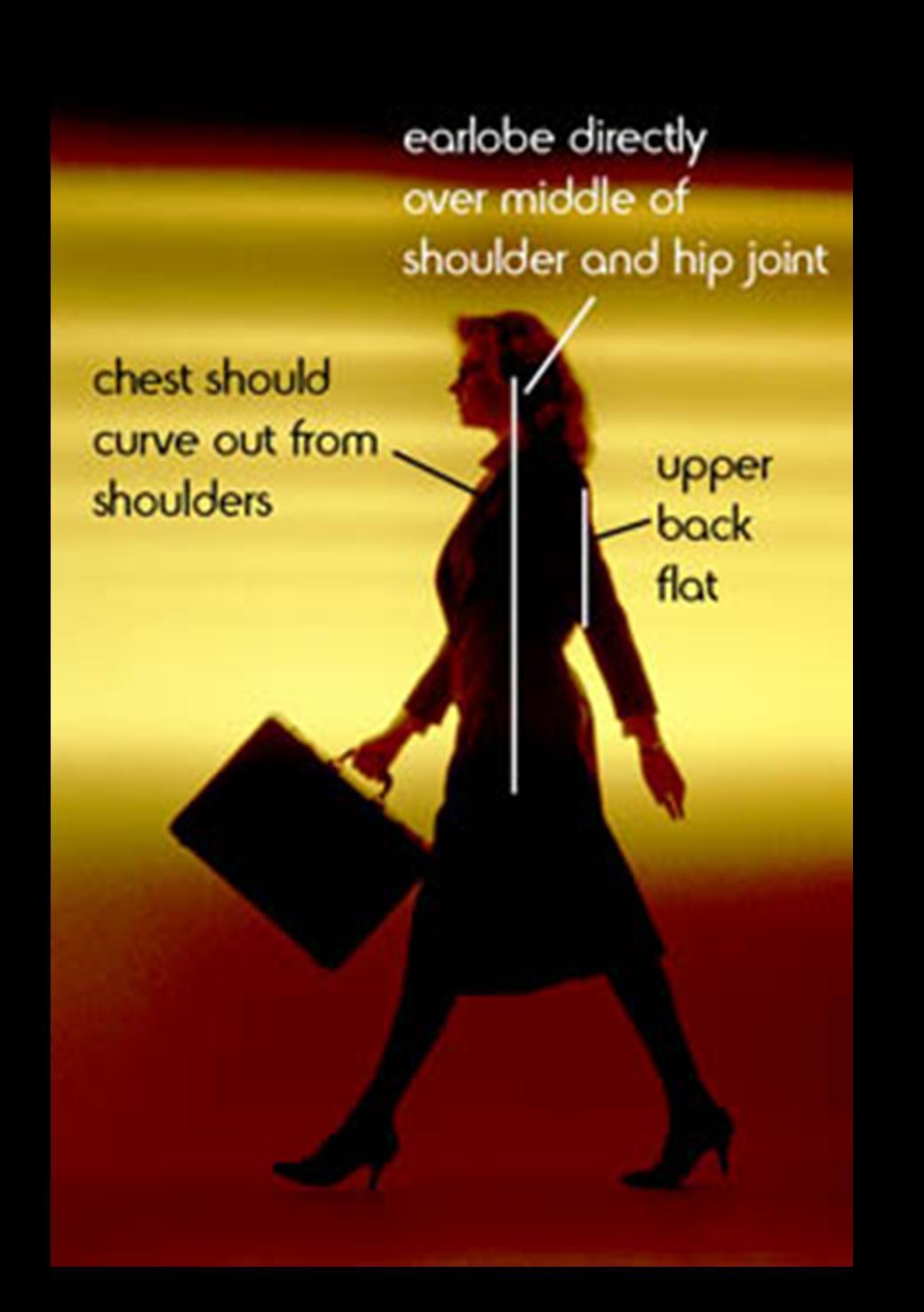 Posture Chair Benefits Office Stool Ergonomic Wellscript Llc 11 Great Of Having Good