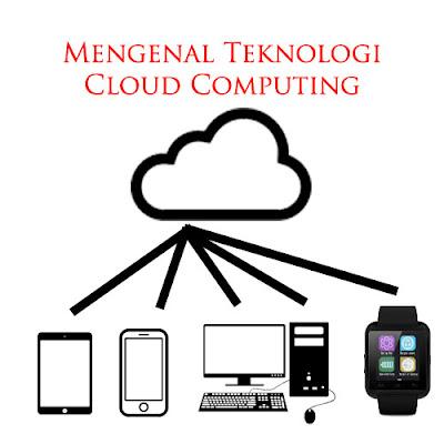 Mengenal Lebih Dekat Teknologi Cloud Computing