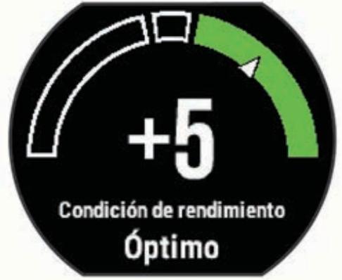 Garmin 935 Performance Condition