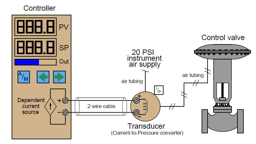 i p converter circuit diagram i in a circuit breaker panel wire diagram
