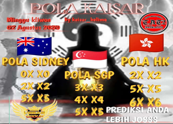 Kode syair Sydney Minggu 2 Agustus 2020 64