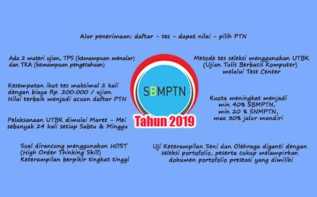 Fakta Kebijakan Baru SBMPTN 2019