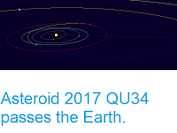 http://sciencythoughts.blogspot.co.uk/2017/09/asteroid-2017-qu34-passes-earth.html