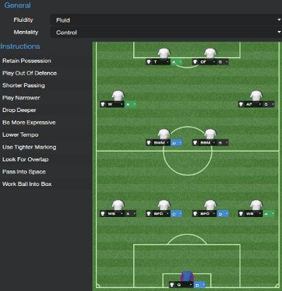 FM14 Pellegrini Tactic 4-4-2 Reversed Team Instructions
