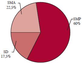 Statistika penyajian data konsep matematika koma dalam diagram batang daun data yang terkumpul diurutkan terlebih dulu dari data ukuran terkecil sampai dengan ukuran yang terbesar ccuart Images