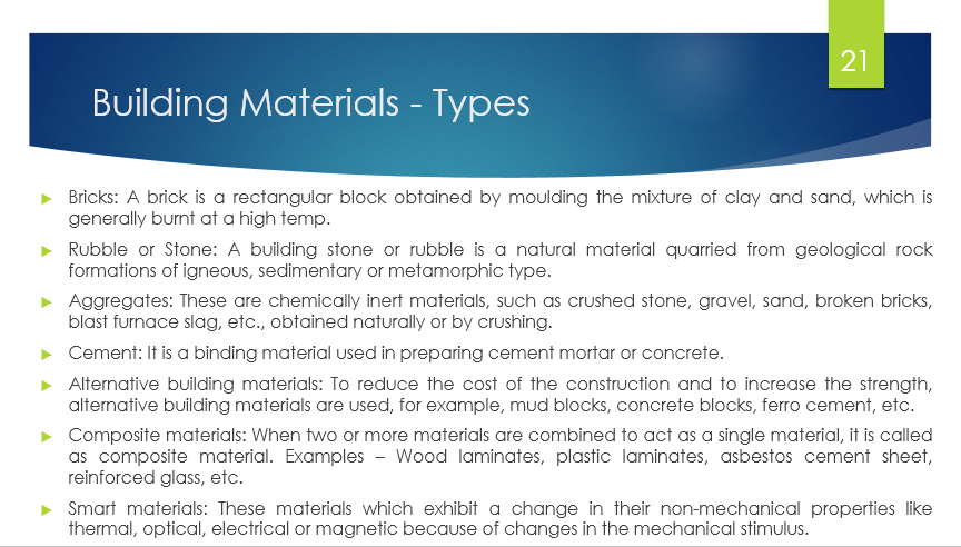 physical properties of various types of bricks essay The development and evolution of magnesia-carbon refractory bricks is outlined including constituent materials different types of magnesia-carbon refractories are also described and physical properties compared for a range of magnesia-carbon refractories of differing compositions.