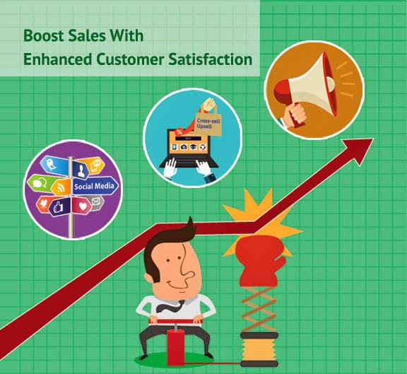 3 Simple Steps To Pump Up Your Sales With Enhanced Customer Satisfaction