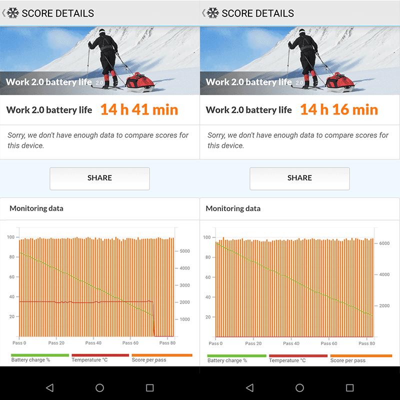 3,750mAh battery vs 5,000mAh battery