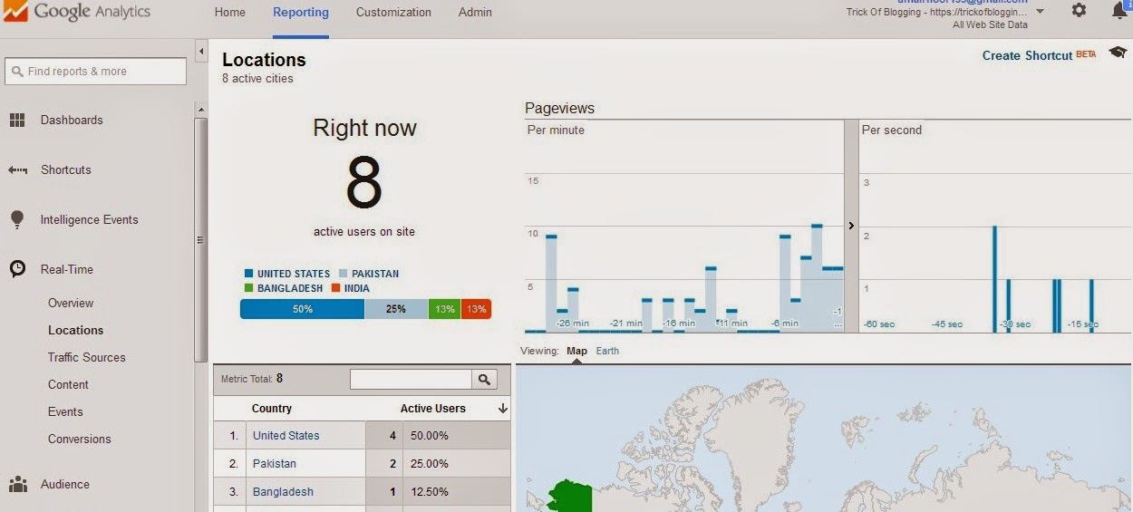 More Right Now Active Users On Site from United States