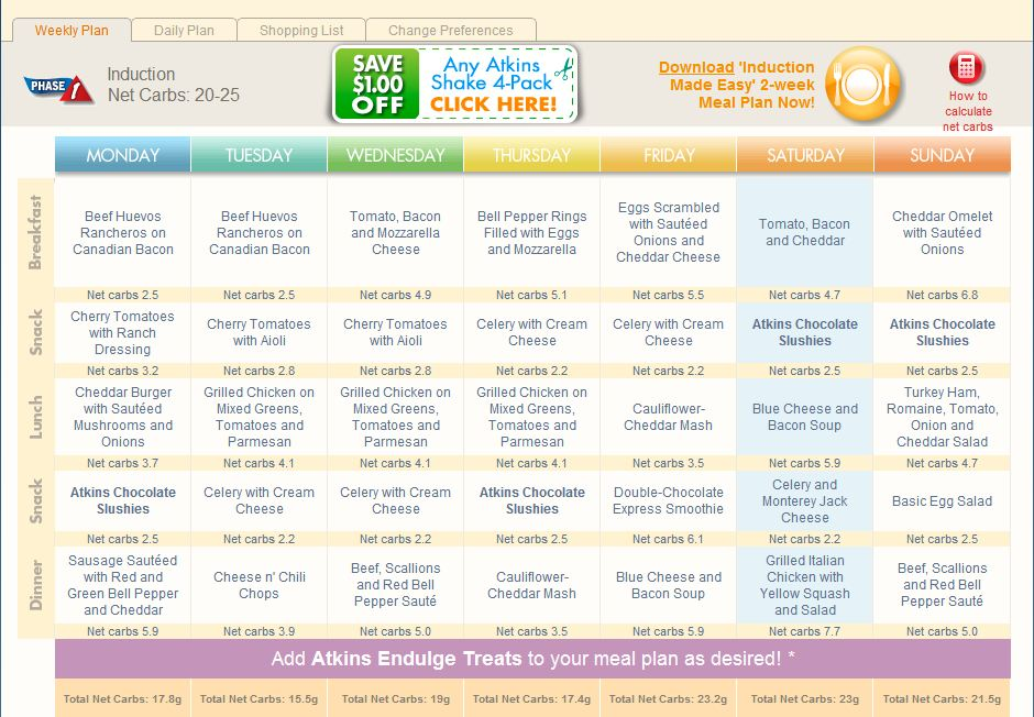 Low Carb Layla Phase 1, Week 1 Atkins Meal Planner - basic meal planner