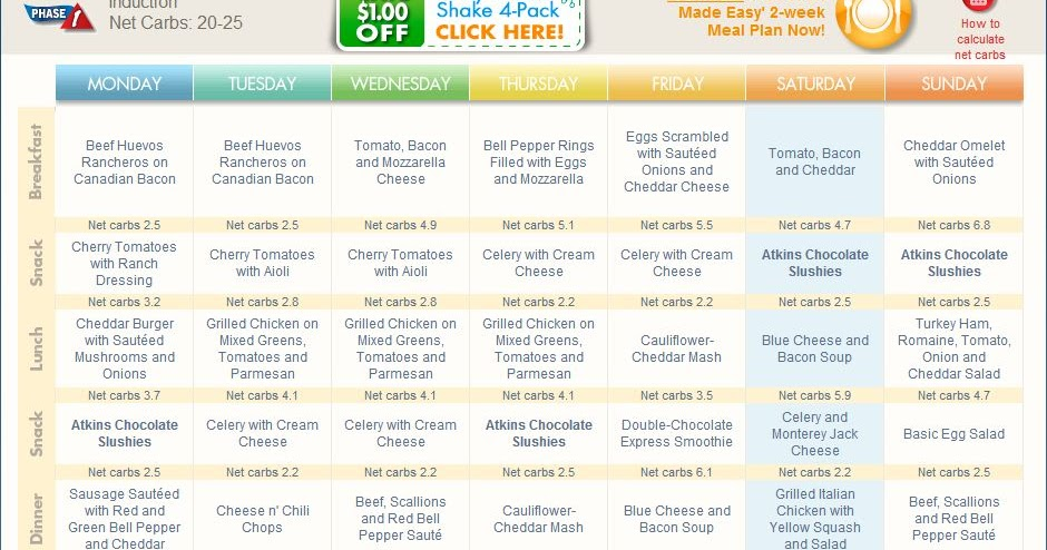 one week recipes for first phase atkins diet