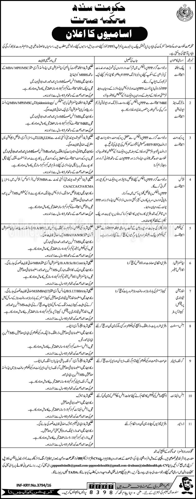 Health Dept Officers Jobs in govt of sindh