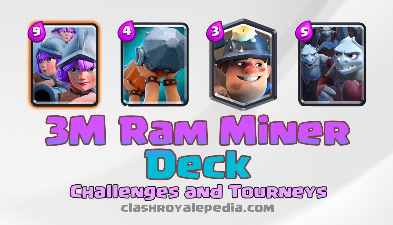 3M-ram-miner-deck.png