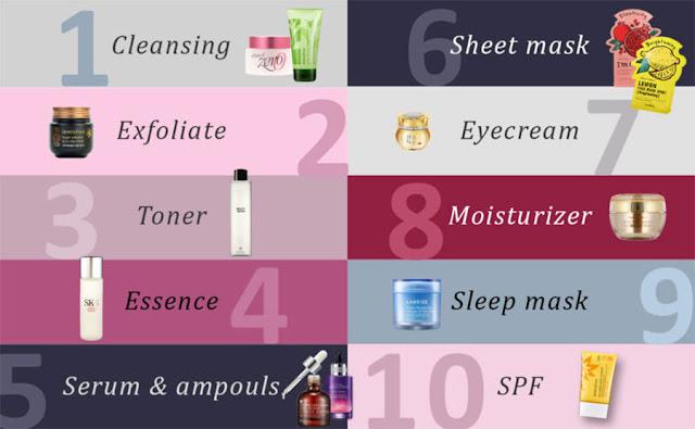 skincare routine coreana 10 steps