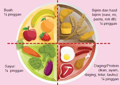 15-cara-menggalakkan-anak-anda-makan