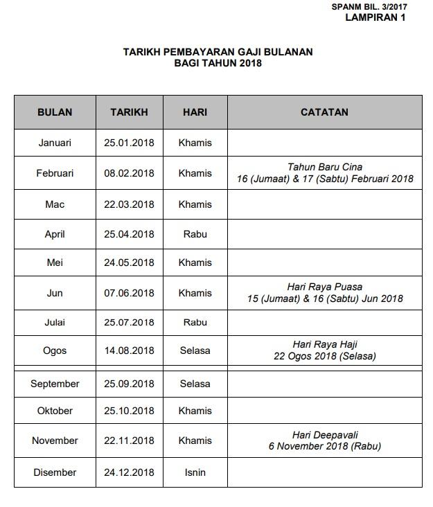 tarikh pembayaran gaji tahun 2018 kerajaan