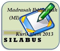 Silabus Fiqih Kelas 1 2 3 4 5 6 MI Kurikulum 2013