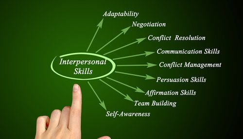 Pankaj Kashyap Interpersonal Skills List