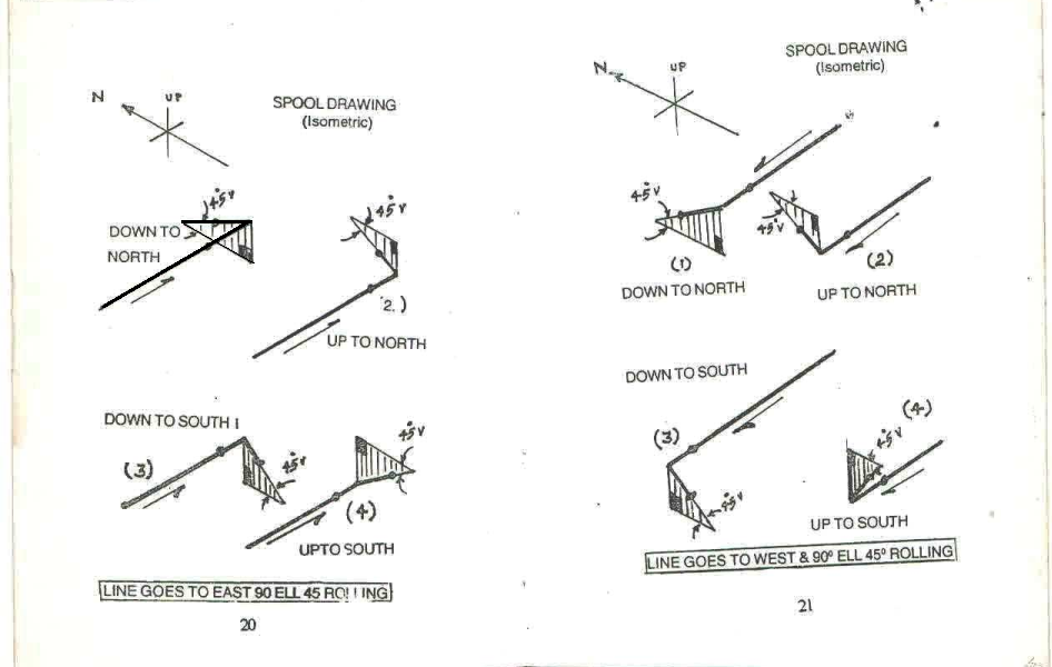 Isometric Drawing Position