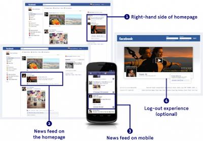 كيفية استخدام الفيس بوك في التسويق الإلكتروني-pages facebook