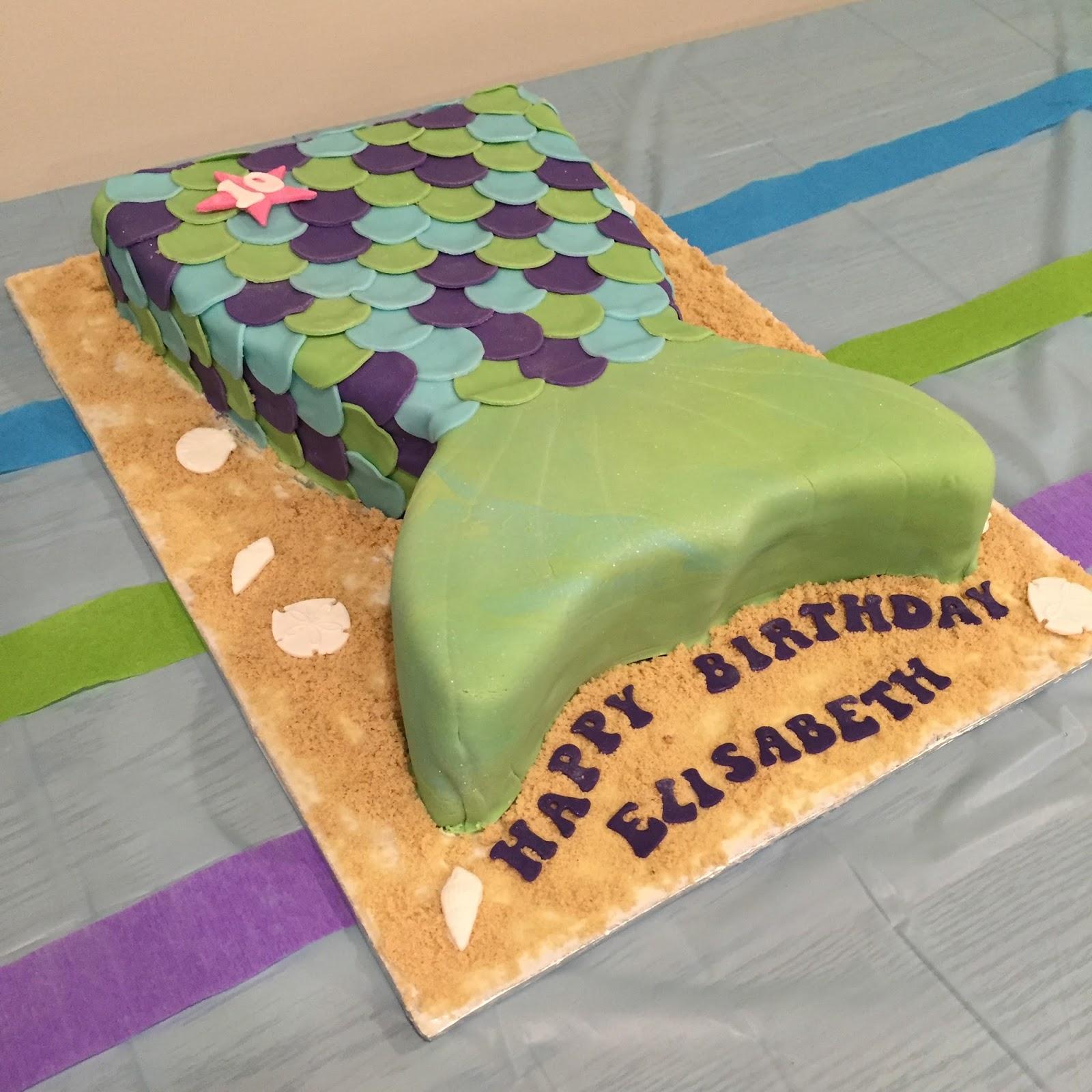 Mermaid Birthday Cake Template