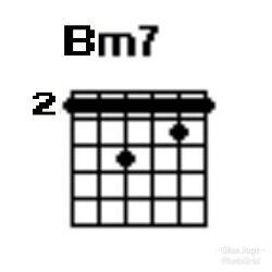 Chord gitar Bm7
