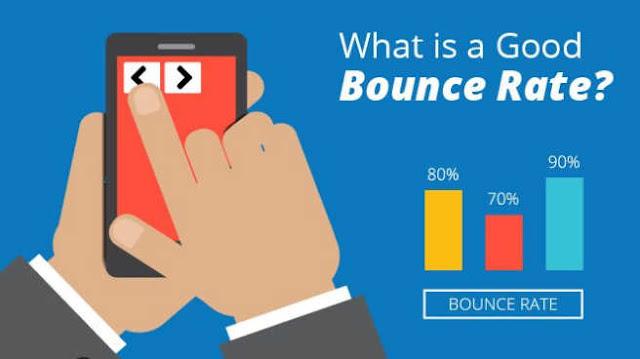 Cara Mudah Mengurangi Bounce Rate Pada Wordpress