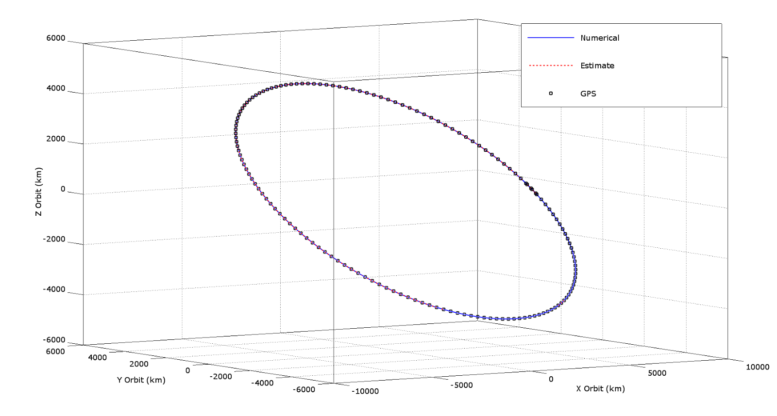 Multibody CubeSat Simulation | Fast Lab Software