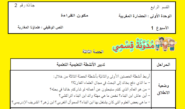 جميع جذاذات الجديد في اللغة العربية للمستوى الرابع وفق المنهاج المنقح 2019